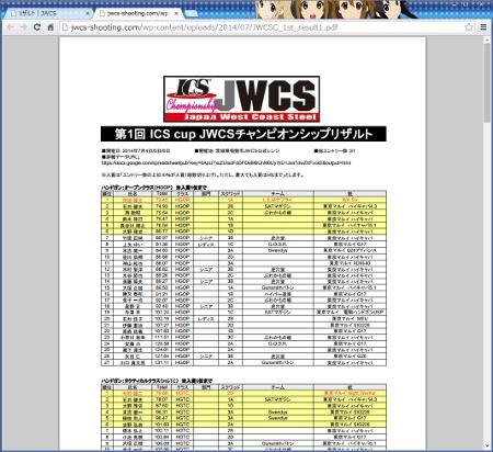 JWCSC_result_samune