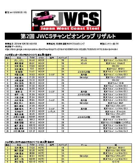 jwcsc_2nd_result_samune